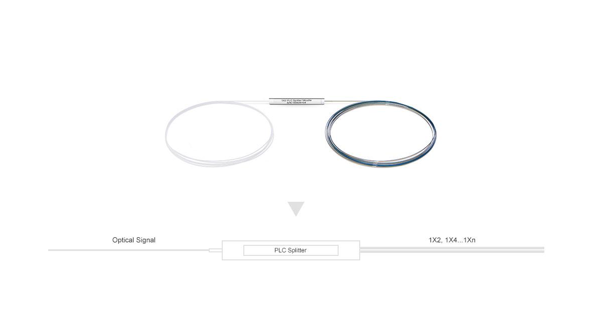 Multimode Fiber Coupler_Shenzhen Optostar Optoelectronics Co , Ltd